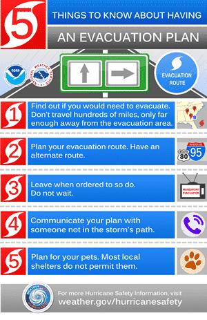 NHC_Evacuation-Plan